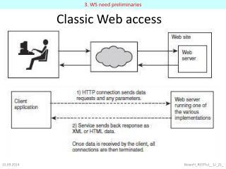 Classic Web access