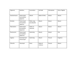 uwsp/geo/faculty/ritter/geog101/textbook/earth_system/nitrogen_cycle_EPA.jpg