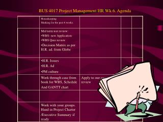 BUS 4017 Project Management HR Wk 6. Agenda
