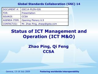Status of ICT Management and Operation (ICT M&O)