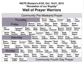 "NGTD Women's #125, Oct. 18-21, 2012 ""Revelation of our Royalty"""