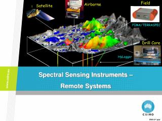 Spectral Sensing Instruments – Remote Systems