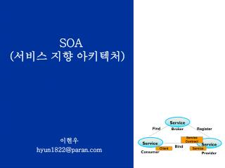 SOA ( 서비스 지향 아키텍처 )
