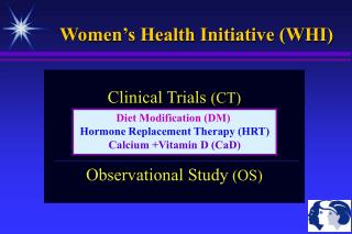 Women's Health Initiative (WHI)