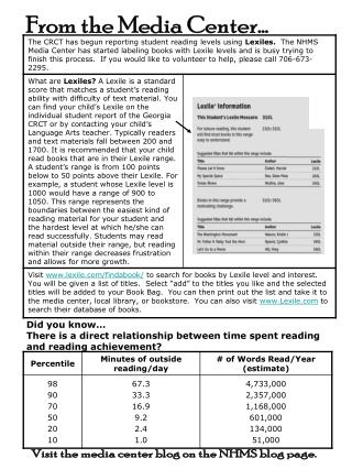 Did you know… There is a direct relationship between time spent reading and reading achievement?