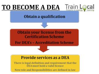 TO BECOME A DEA