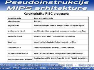 Karakteristike RISC procesora