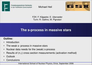The s-process in massive stars
