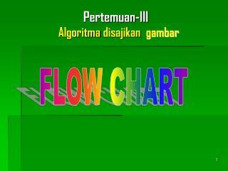 Pertemuan-III Algoritma disajikan gambar