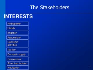 The Stakeholders