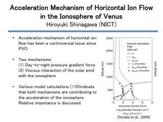 Acceleration Mechanism of Horizontal Ion Flow in the Ionosphere of Venus Hiroyuki Shinagawa (NICT)