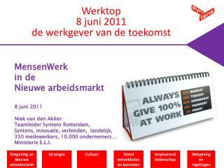 MensenWerk in de Nieuwe arbeidsmarkt 8 juni 2011 Niek van den Akker Teamleider Syntens Rotterdam,
