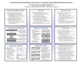 SOSP99-SDDS-poster