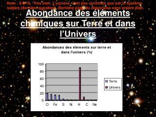 Abondance des éléments chimiques sur Terre et dans l'Univers