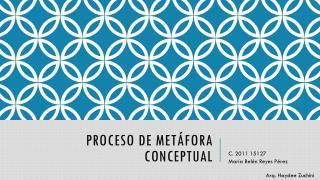 Proceso de Metáfora Conceptual