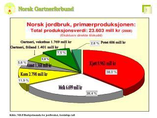 Norsk Gartnerforbund
