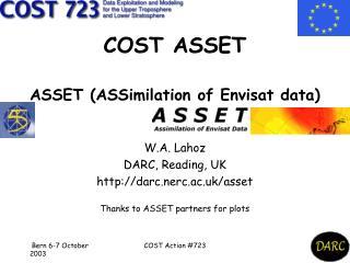 COST ASSET