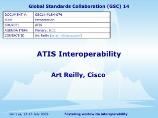ATIS Interoperability