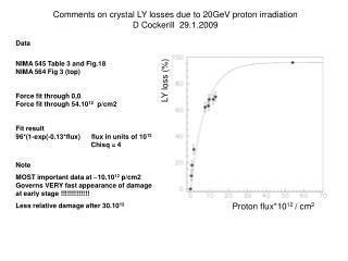 Comments on crystal LY losses due to 20GeV proton irradiation D Cockerill  29.1.2009