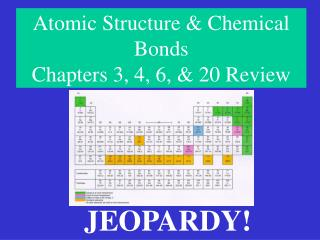 Atomic Structure & Chemical Bonds Chapters 3, 4, 6, & 20 Review