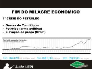 FIM DO MILAGRE ECONÔMICO