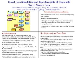 Travel Data Simulation and Transferability of Household Travel Survey Data