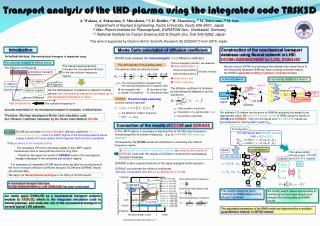 Transport analysis of the LHD plasma using the integrated code TASK3D
