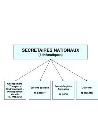 SECRETAIRES NATIONAUX (4 thématiques)