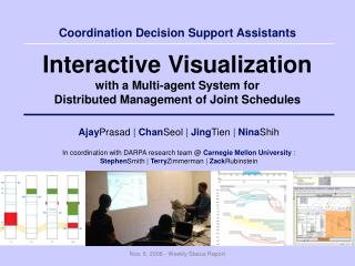 Interactive Visualization with a Multi-agent System for Distributed Management of Joint Schedules