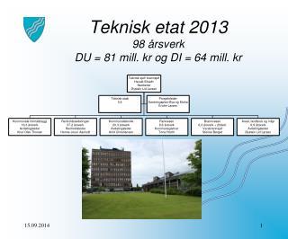 Teknisk etat 2013 98 årsverk DU = 81 mill. kr og DI = 64 mill. kr