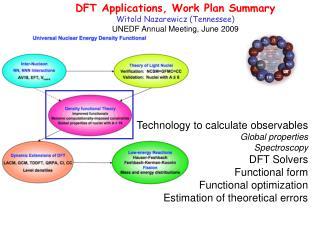 Technology to calculate observables Global properties Spectroscopy DFT Solvers Functional form