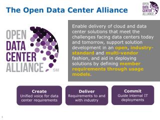 The Open Data Center Alliance
