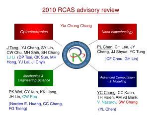 2010 RCAS advisory review