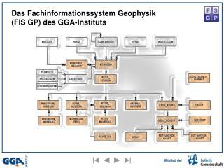 Das Fachinformationssystem Geophysik (FIS GP) des GGA-Instituts