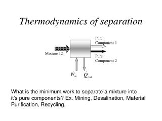 Thermodynamics of separation