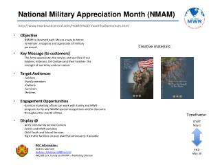 National Military Appreciation Month (NMAM)