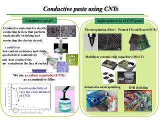 Conductive paste using CNTs
