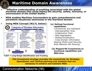 Maritime Domain Awareness