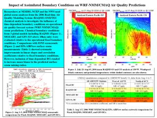 Impact of Assimilated Boundary Conditions on WRF-NMM/CMAQ Air Quality Predictions