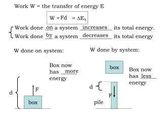 Work W = the transfer of energy E