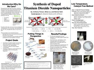 Synthesis of Doped  Titanium Dioxide Nanoparticles