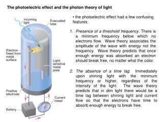 The photoelectric effect and the photon theory of light