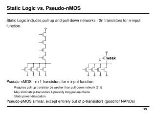 Static Logic vs. Pseudo-nMOS