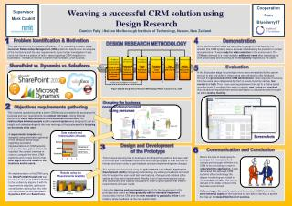 Weaving a successful CRM solution using  Design Research