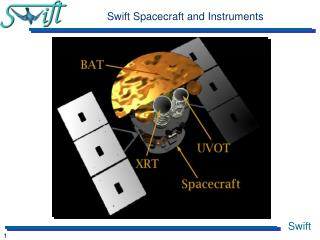 Swift Spacecraft and Instruments
