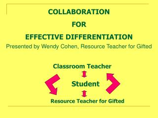 COLLABORATION  FOR  EFFECTIVE DIFFERENTIATION
