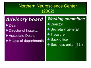 N orthern Neuroscience Center  (2002)