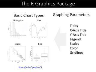 Graphing Parameters