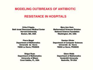 MODELING OUTBREAKS OF ANTIBIOTIC RESISTANCE IN HOSPITALS