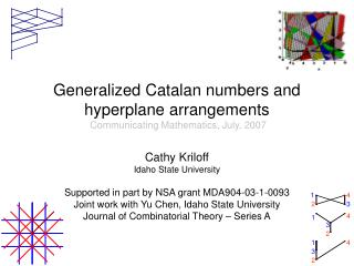 Generalized Catalan numbers and  hyperplane arrangements Communicating Mathematics, July, 2007